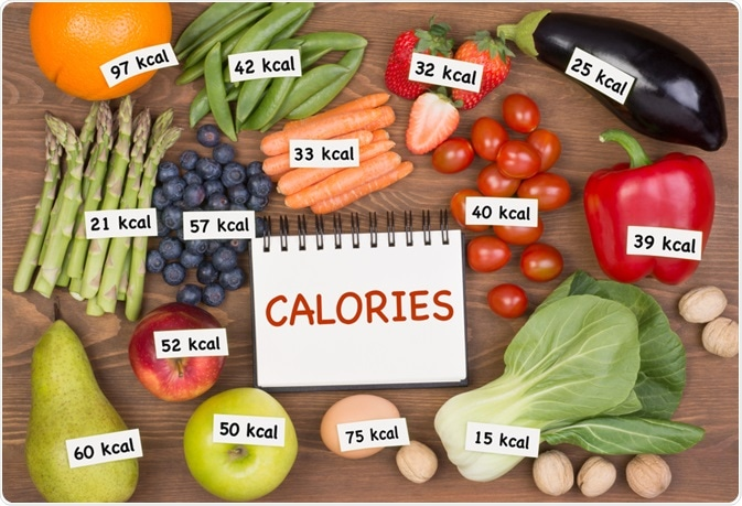 how many calories should I eat