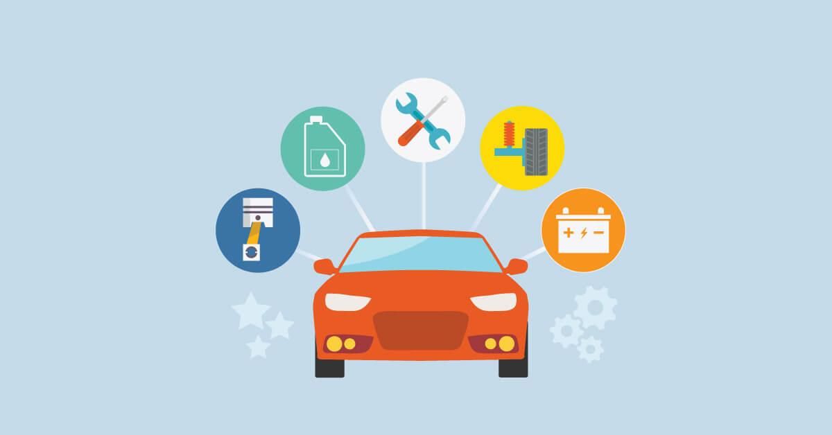 Car Insurance Rate Comparison Websites